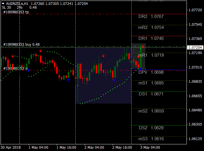 AUDNZD.eH1-03.05.18-1.png