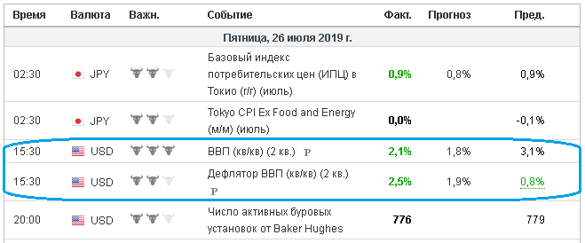 screenshot-ru.investing.com-2019-07-28-15-06-49-241.png