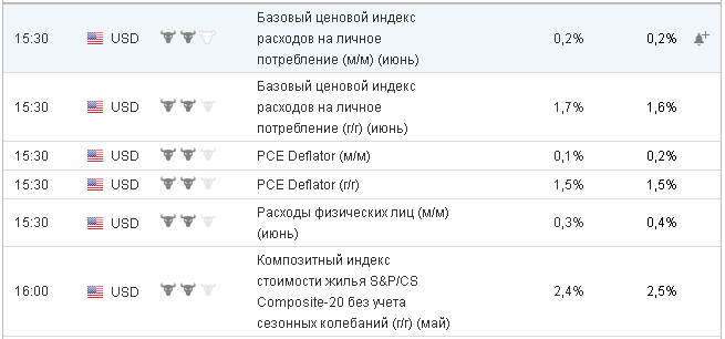 screenshot-ru.investing.com-2019-07-30-13-45-27-064.png