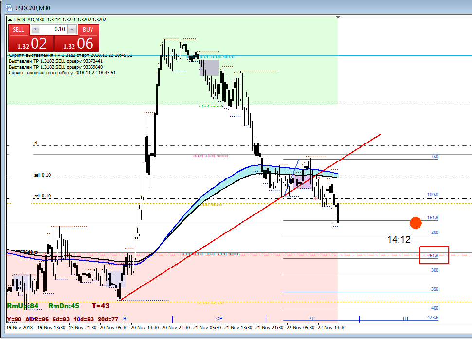 USDCAD_ 2.png