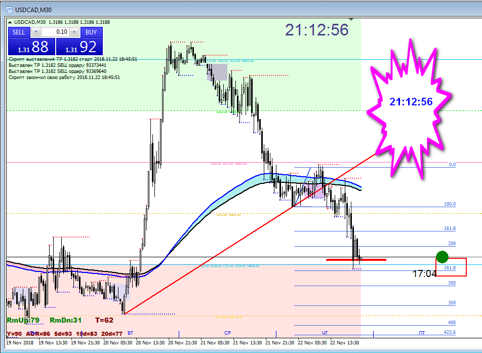 USDCAD_ 3.png