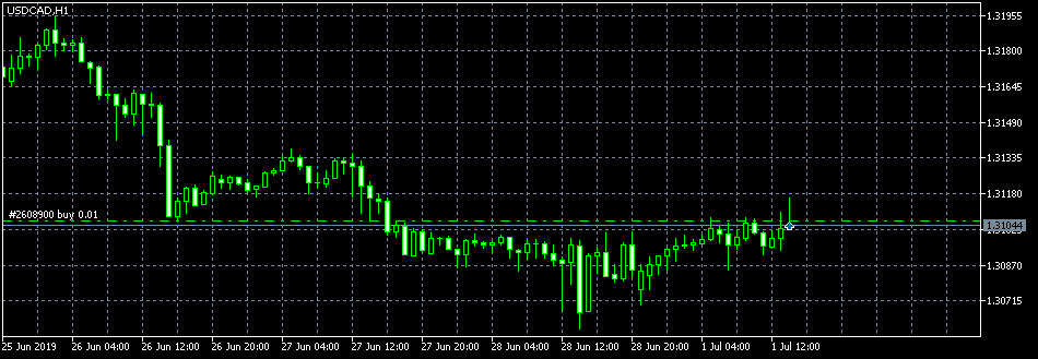 USDCADH1(1).png