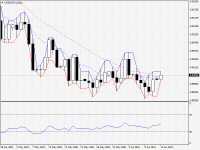 USDCHF.aDaily.png