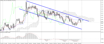 NZDCHF_stDaily.png