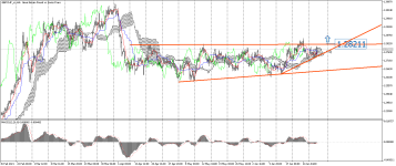GBPCHF_stH4.png
