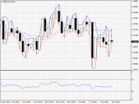GBPCHF.aDaily.png