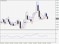 EURCAD.aDaily.png