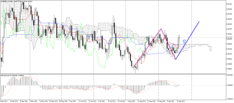 EURGBP_stDaily.png
