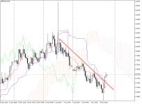 GBPAUD_fH4.png
