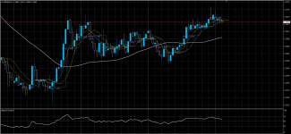 USDCAD29062020.png