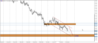 GBPAUD H4.png