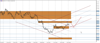USDCAD H4.png