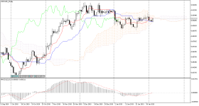NZDCAD_fDaily.png