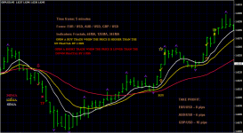 Price Action Fractal Scalping Strategy.png