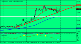 usdpln-h1-instaforex-group.png