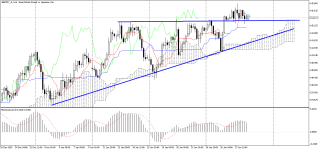 GBPJPY_stH4.png