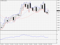 GBPAUD.aDaily.png
