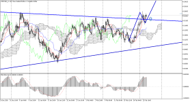 NZDCAD_stH4.png