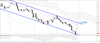 EURAUD_stDaily.png