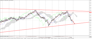 AUDNZD_stH4.png