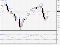 AUDNZD.aDaily.png
