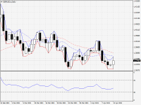 GBPUSD.aDaily.png