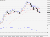 USDJPY.aDaily.png