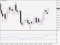 AUDUSD.aDaily.png