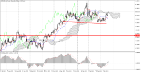 AUDUSD_stDaily.png
